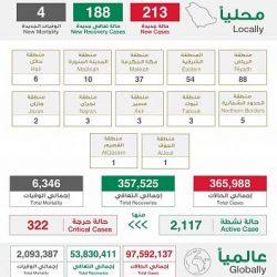 رئاسة شوؤن الحرمين توزع أكثر من ٥ ملايين كتاب توجيهي سنوياً