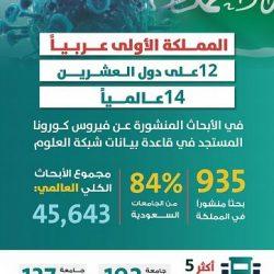 خدمات مياه جازان تنفذ مشروعات في محافظة أبو عريش بأكثر من 377 مليون ريال